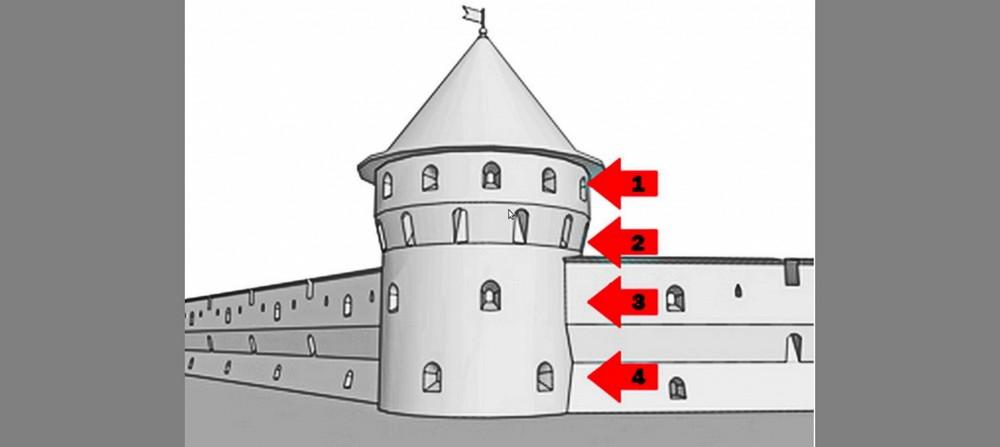 Средневековый замок в Чехии, мишикули и бойницы